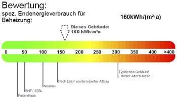 Energieberatung Leymann GmbH